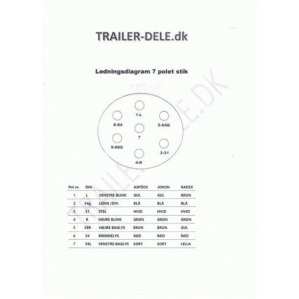 Ledningsdiagram til 7 polet stik. som du selv kan printe ud.